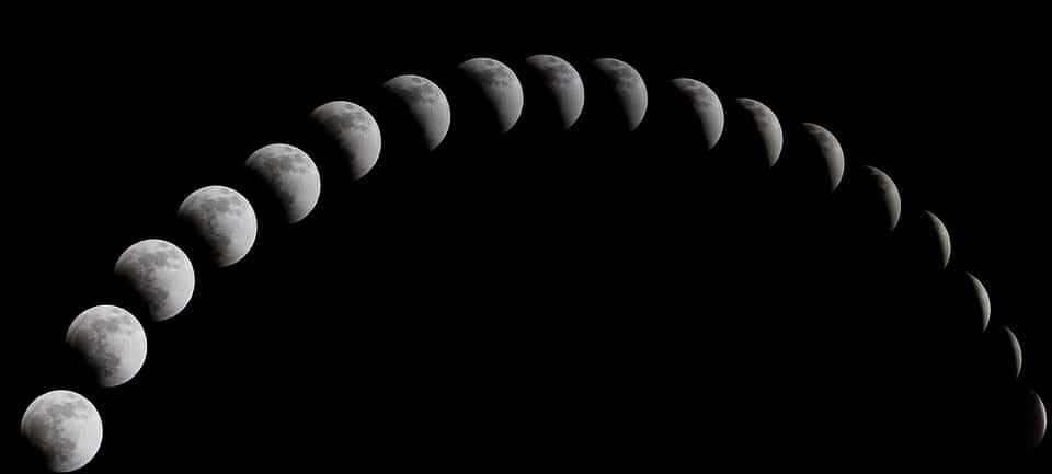 Ogni quanto c'è la luna nuova : tempo e durata